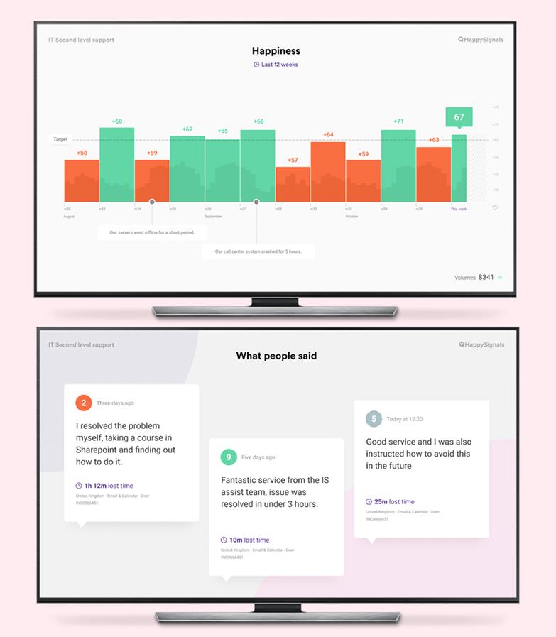 happysignals-employee-experience-live-screens-screenshot