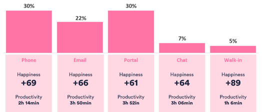 q4-happiness-score