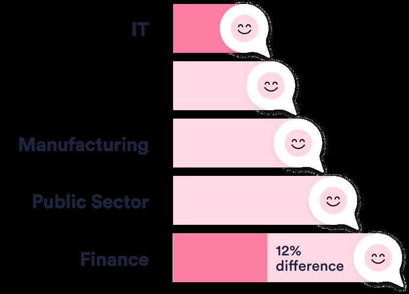 industries-2